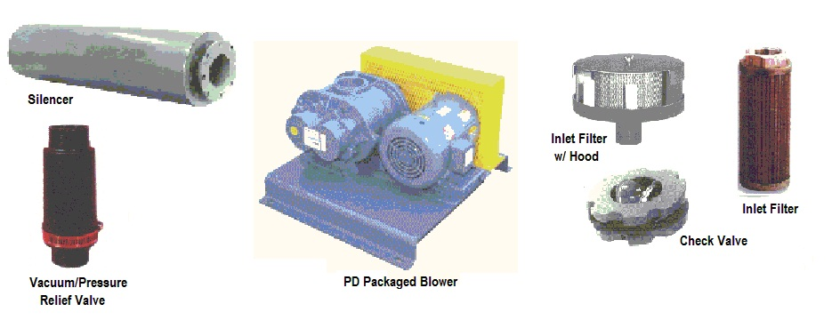 Positive displacement PD pressure blowers http://www.facebook.com/ChicagoBlower